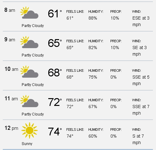 SEP 20 Weather