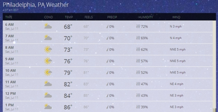 Weather JUL 11