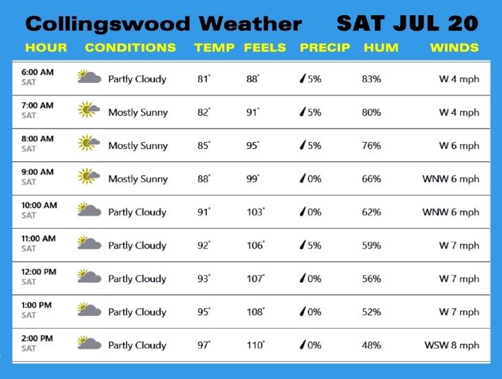 Weather JUL 27